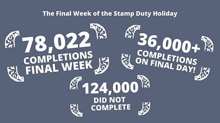 Final Week of Stamp Duty Holiday