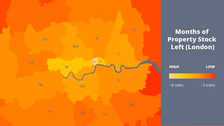 months of property stock left london